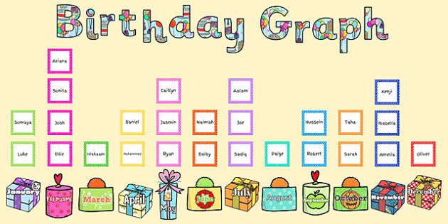 Decorative Birthday Graph Display Pack - birthday, graph, display
