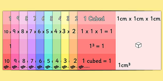 Cube Number Posters - cube number, posters, display, numeracy, maths