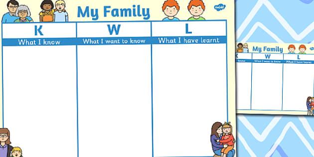 My Family Topic KWL Grid - family, topic, kwl, grid, know, learn