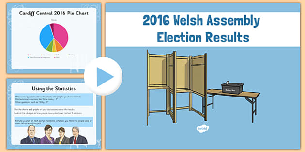 Welsh Assembly Election 2016 Results Using Statistics PowerPoint - welsh, cymraeg, Welsh Assembly, Election Results, 2016