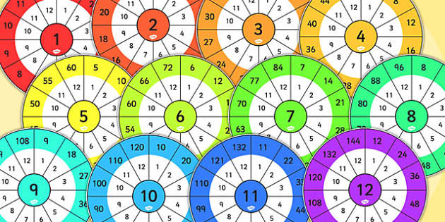 1 to 12 Times Table Wheel Cut Out Pack - times table, wheel, pack