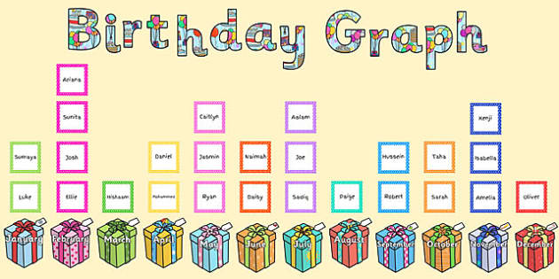 Present Themed Birthday Graph Display Pack - birthday, graph, display