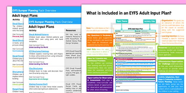 EYFS Diwali Themed Bumper Planning Pack Overview - eyfs, diwali, bumper, planning, pack