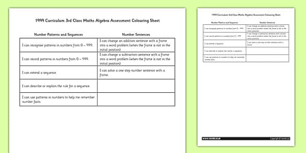 1999 Curriculum 3rd Class Maths Algebra Assessment Colouring Sheet - roi, gaeilge, maths, curriculum, 1999