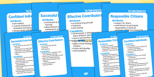 Scottish Curriculum for Excellence Four Capacities Posters