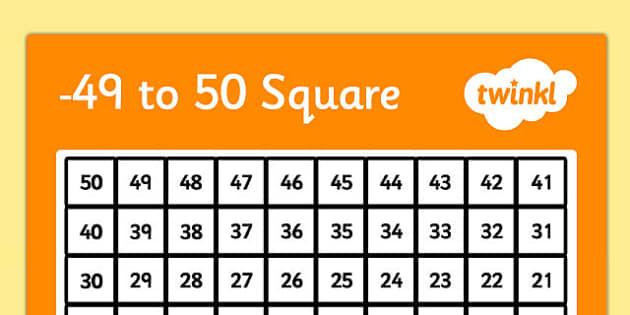 Minus 49 to 50 Number Square - minus, -49, 50, number square