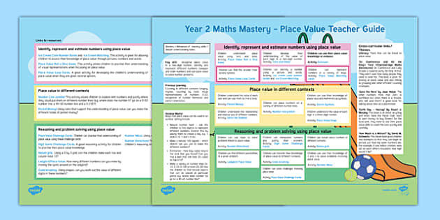 Year 2 Maths Mastery Place Value Teaching Ideas