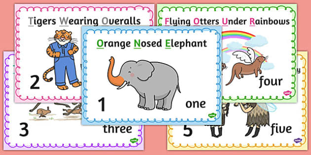 One to Twenty Mnemonics Posters - poster, numbers, displays