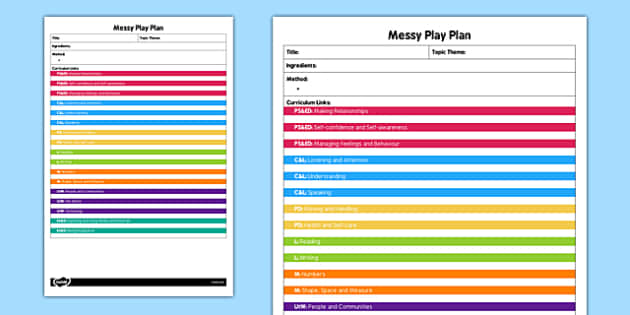 Messy Play Plan Template - messy, play, plan, template, blank