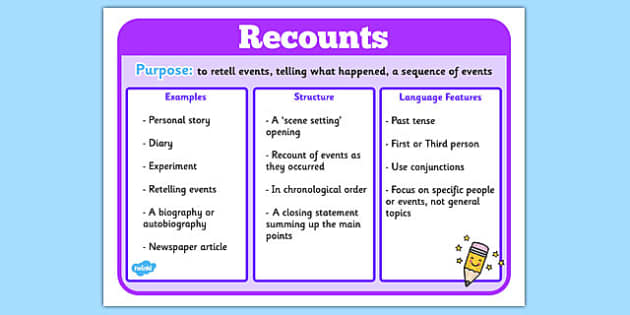 recount writing topics Recount writing stimulus (let's write a recount) course english grade grade 5 recount writing stimulus with diverse partners on grade 5 topics and texts.