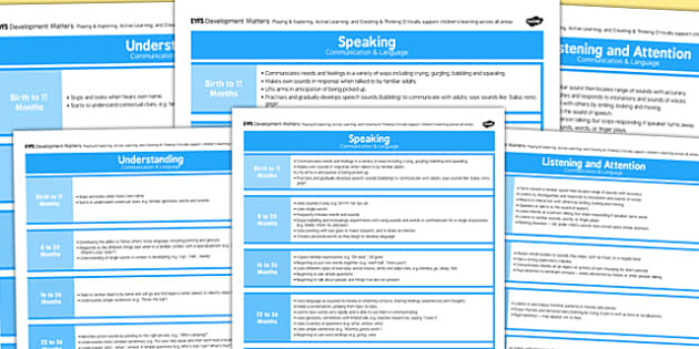 EYFS Early Years Outcomes Posters Communication and Language