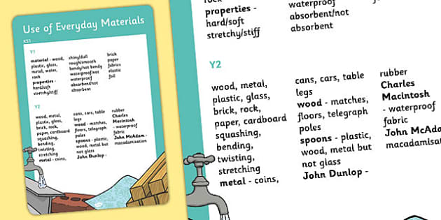 KS1 Materials Scientific Vocabulary Progression Poster - posters