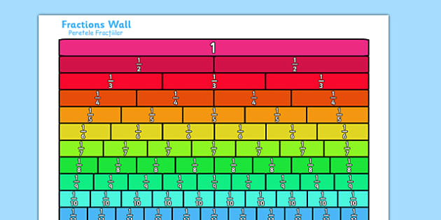 Fractions Wall Romanian Translation - romanian, fractions wall, fraction, fractions, decimal, percentage, wall, one whole, half, third, quarter, fifth, proportion, part, numerator, denominator, equivalent, 1/3, 1/2, 1/4