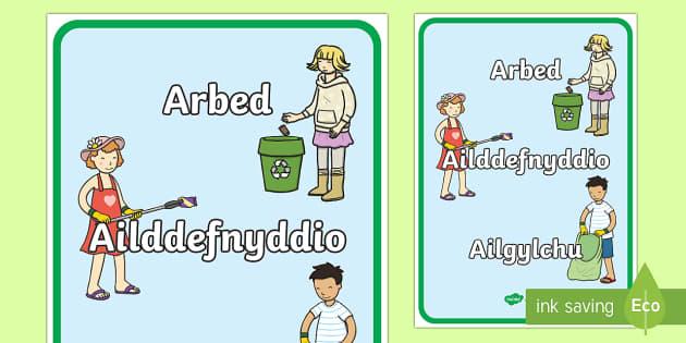Poster Arddangos Eco ac Ailgylchu Arbed Ailddefnyddio Ailgylchu