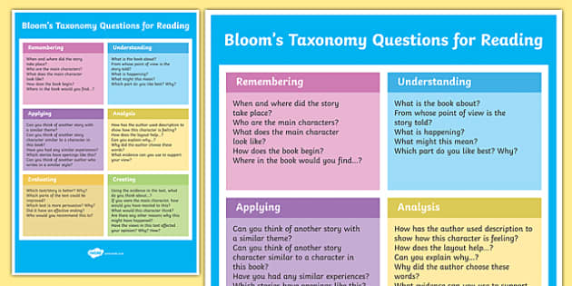 Bloom's Taxonomy Questions for Reading - blooms taxonomy, bloom's