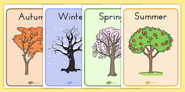 Four Seasons Display Posters - seasons, weather, posters, display