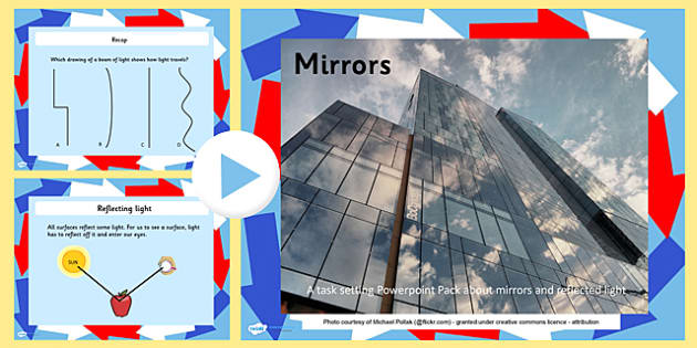 Mirrors and Reflected Light Task Setting PowerPoint-mirrors, reflected light, reflections, task setter, task, powerpoint, mirrors powerpoint