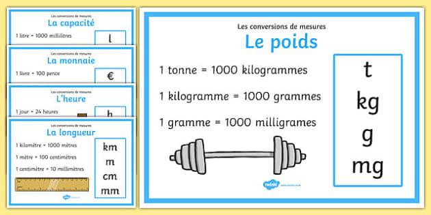 Measurement Conversion Display Posters French - french, measurement conversion, display, poster, sign, banner, measuring, measurement, convert, converting, kilometres, metres, centimetres, millimetres, kilograms, grams