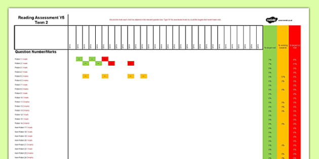 Year 5 Term 2 Reading Assessment Spreadsheet - test, sats, summative, diagnostic, assess, key stage 2, english