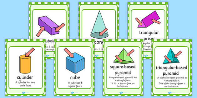 2D Shapes on the Surface of 3D Shapes Posters Year 2 KS1 - 2d