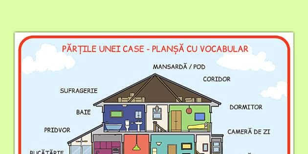 Partile unei case, Plansa cu vocabular si imagini