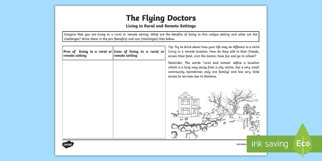 The Flying Doctors: Pros and Cons of Remote Living Activity Sheet - The Flying Doctors, medical, RFDS, The Royal Flying Doctors, aeromedical, carroll diagram, geography