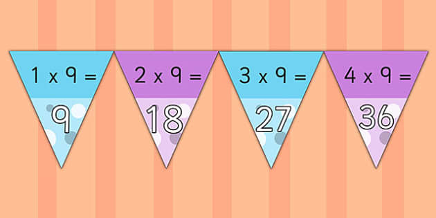 9 Times Table Bunting - times table, bunting, display, multiply