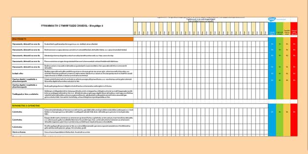 Fframwaith Cymhwysedd Digidol Blwyddyn 6 Pecyn Asesu - Digital Competence Framework, Fframwaith Cymhwysedd Digidol, Cyfnod Allweddol 2, Asesu, tracio.,Wels
