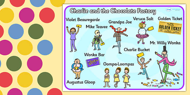 Character Word Mat to Support Teaching on Charlie and the Chocolate Factory - word mat, charlie and the chocolate factory, character word mat, chocolate factory word mat, story