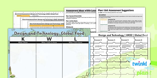 PlanIt - DT UKS2 - Global Food Unit Assessment Pack - planit, assessment, pack