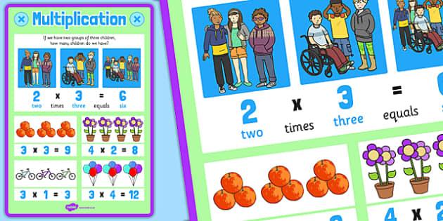 Multiplication Poster (Large) - multiplication, multiplication poster, large multiplication poster, large numeracy poster, ks2 numeracy poster, ks2 maths