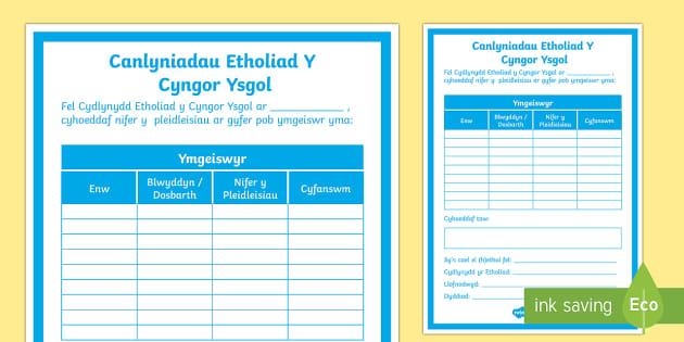 Canlyniadau Etholiad Y Cyngor Ysgol-Welsh - cyngor, ysgol, canlyniadau, poster, cyflwyno,Welsh - cyngor, ysgol, canlyniadau, poster, cyflwyno,Welsh