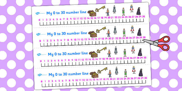 Hansel and Gretel Number Lines 0-30 - number line, hansel, gretel