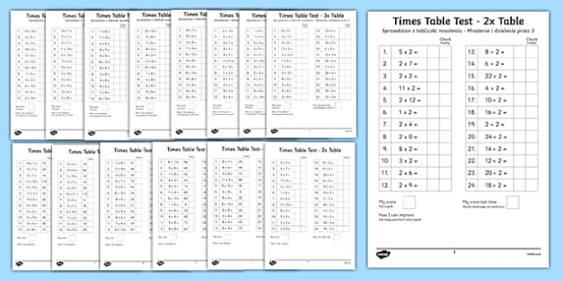 Mixed Multiplication and Division Tests Up to 12x Tables Polish