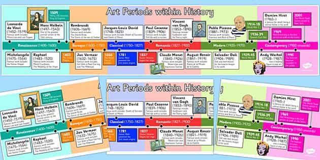 History of Art Timeline - history, art, timeline, time, artists