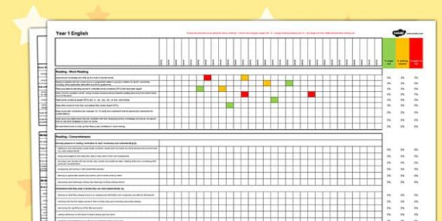 2014 Curriculum Year 1 English Spreadsheet - class management