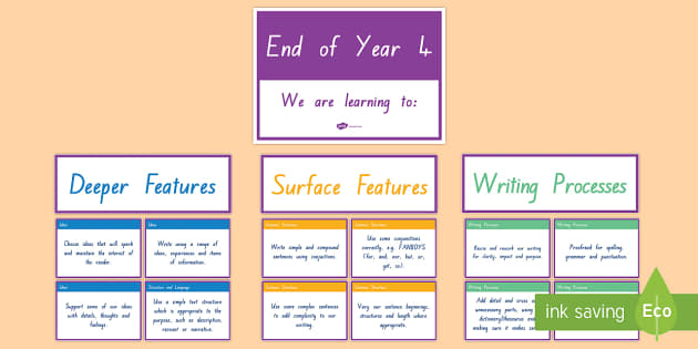 New Zealand Writing End of Year 4 Display Pack - Literacy, Writing, End of Year 4