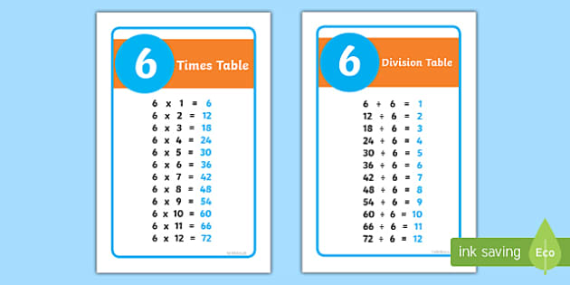 IKEA Tolsby 6 Times and Division Table Prompt Frame - ikea tolsby frame, ikea tolsby, frame, times tables, times table, division tables, division table, prompt frame, prompt