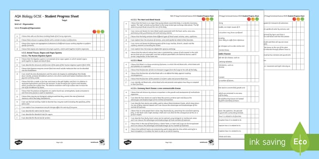 AQA Biology Unit 4.2 Organisation Student Progress Sheet - Student Progress Sheets, AQA, RAG sheet, Unit 4.2 Organisation