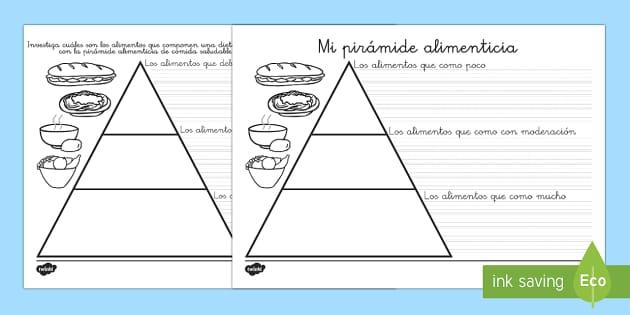 La pirámide alimenticia Ficha de actividad