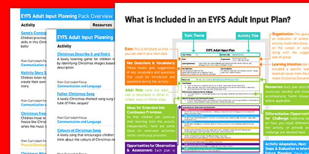 EYFS Christmas Themed Adult Input Planning and Resource Pack Overview - christmas, planning, pack
