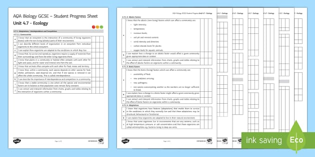 AQA Biology Unit 4.7 Ecology Student Progress Sheet - Student Progress Sheets, AQA, RAG sheet, Unit 4.7 Ecology, Biology