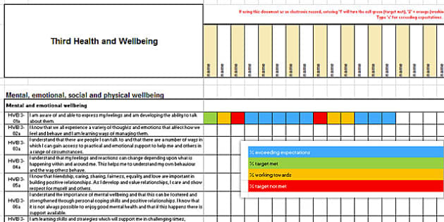 Scottish Curriculum for Excellence Third HWB Assessment Spreadsheet-Scottish