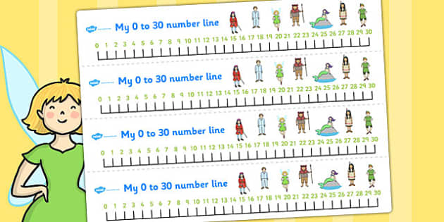 Peter Pan Number Lines 0 30 - numbers, numeracy, traditional