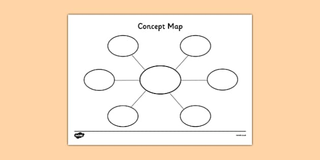 Concept Map Template - concept maps, concept map template, graphic organiser