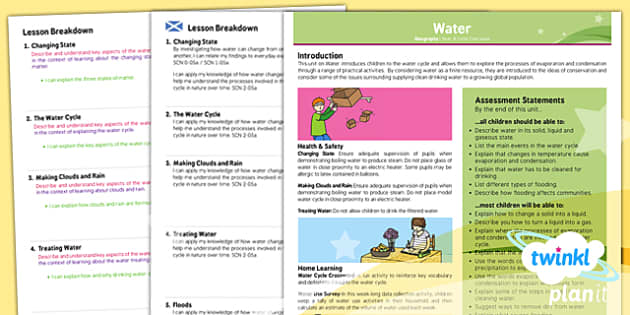 Planit - Geography LKS2 - Water Planning Overview CfE