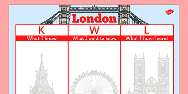 London KWL Grid - london, kwl grid, kwl, grid, know, want, learn, capital city, england