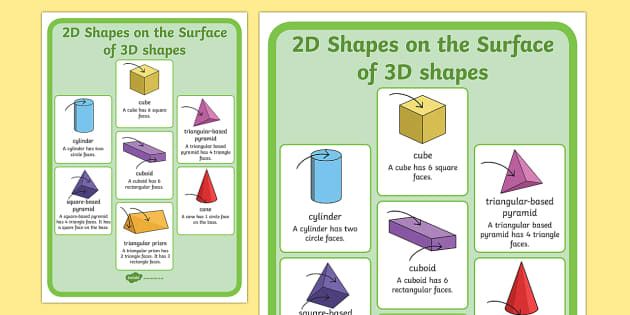 2D Shapes on the Surface of 3D Shapes - 2d shapes, surface, 3d shapes