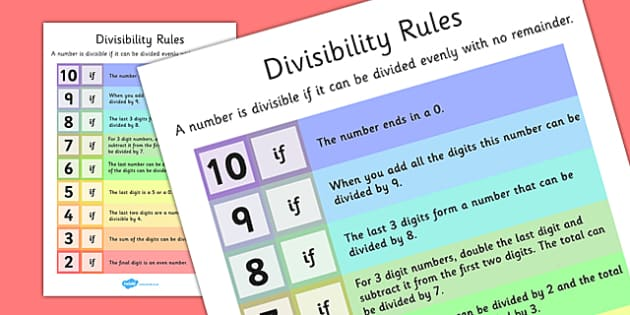 Divisibility Rules Display Poster - divisibility rules, display poster, divide, rules, display, poster