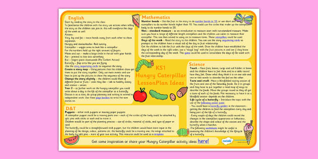 Lesson Plan Ideas KS1 The Very Hungry Caterpillar - the very hungry caterpillar, hungry caterpillar, hungry caterpillar lesson plan, minibeasts, MPT